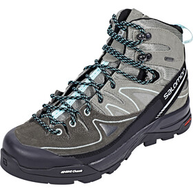 25fb8c62bdd Salomon W's X Alp Mid LTR GTX Shoes Shadow/Castor Gray/Aruba Blue